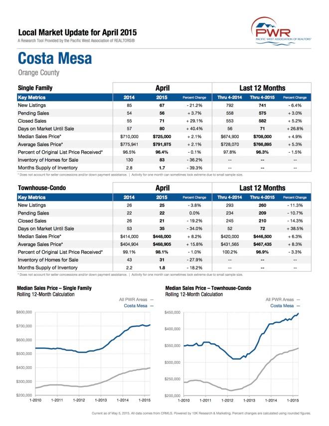 Costa-Mesa_April_2015.pdf copy